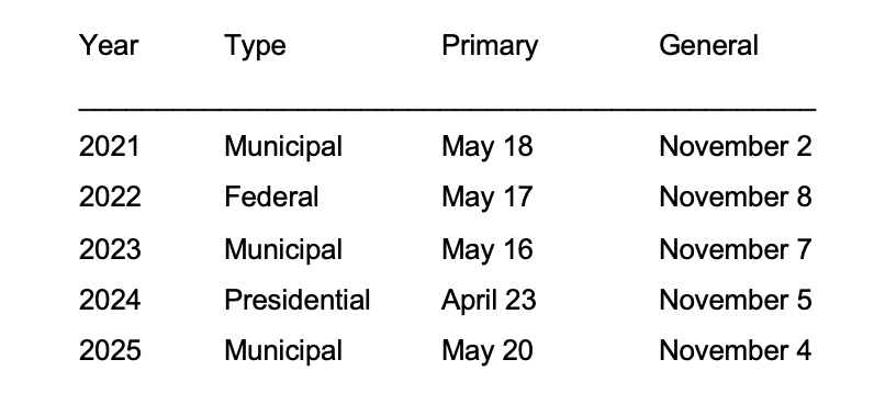 Berks County Election Dates